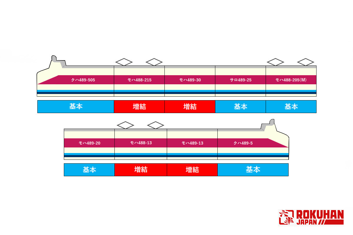 T031-1 489系特急形電車 白山色 「白山」 5両基本セット