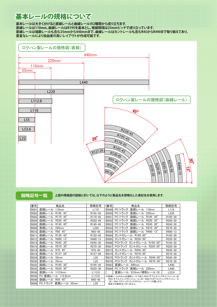 ロクハン製レールの規格